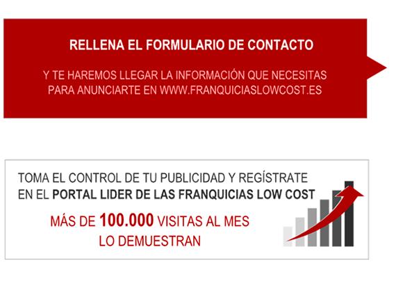 directorio franquicia: